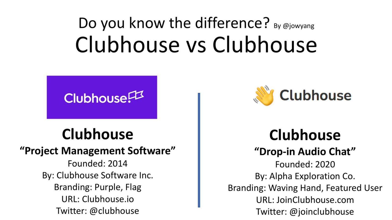 Clubhouse App: Vieni nella... Dark Room